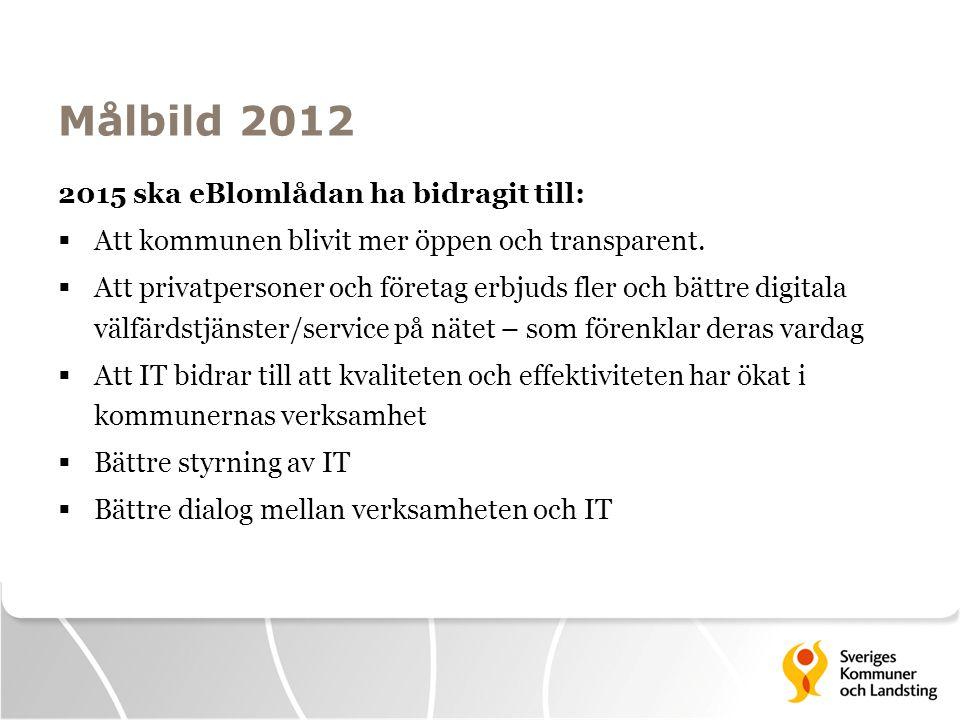 Målbild 2012 2015 ska eBlomlådan ha bidragit till: