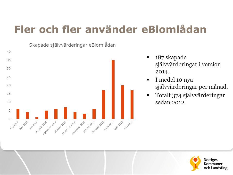 Fler och fler använder eBlomlådan