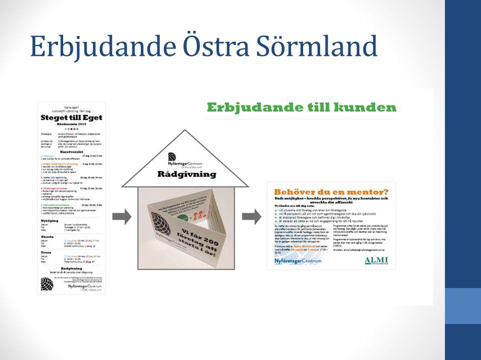 Erbjudande Östra Sörmland