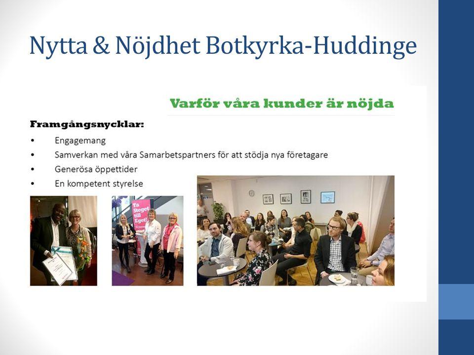 Nytta & Nöjdhet Botkyrka-Huddinge