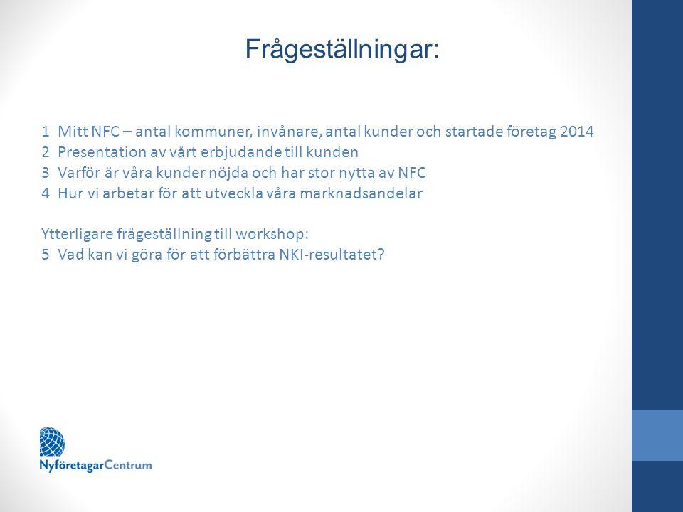 Frågeställningar: 1 Mitt NFC – antal kommuner, invånare, antal kunder och startade företag 2014. 2 Presentation av vårt erbjudande till kunden.