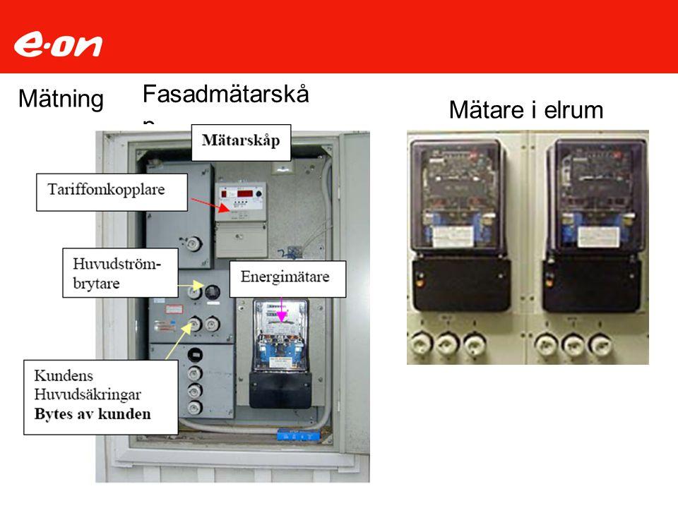 Mätning Fasadmätarskåp Mätare i elrum Mätarskåpet äger kunden
