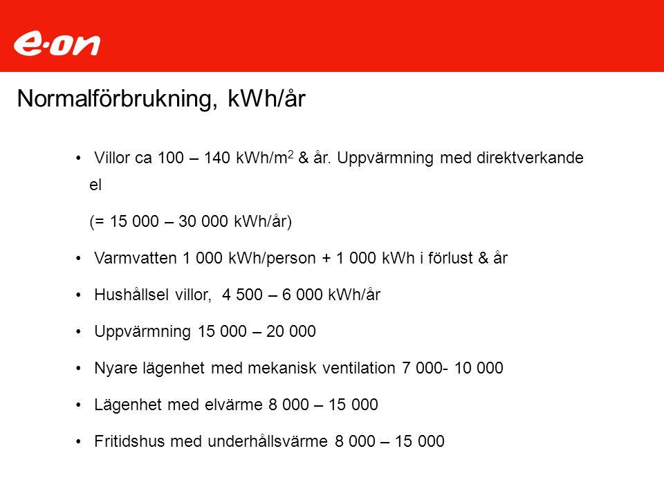 Normalförbrukning, kWh/år