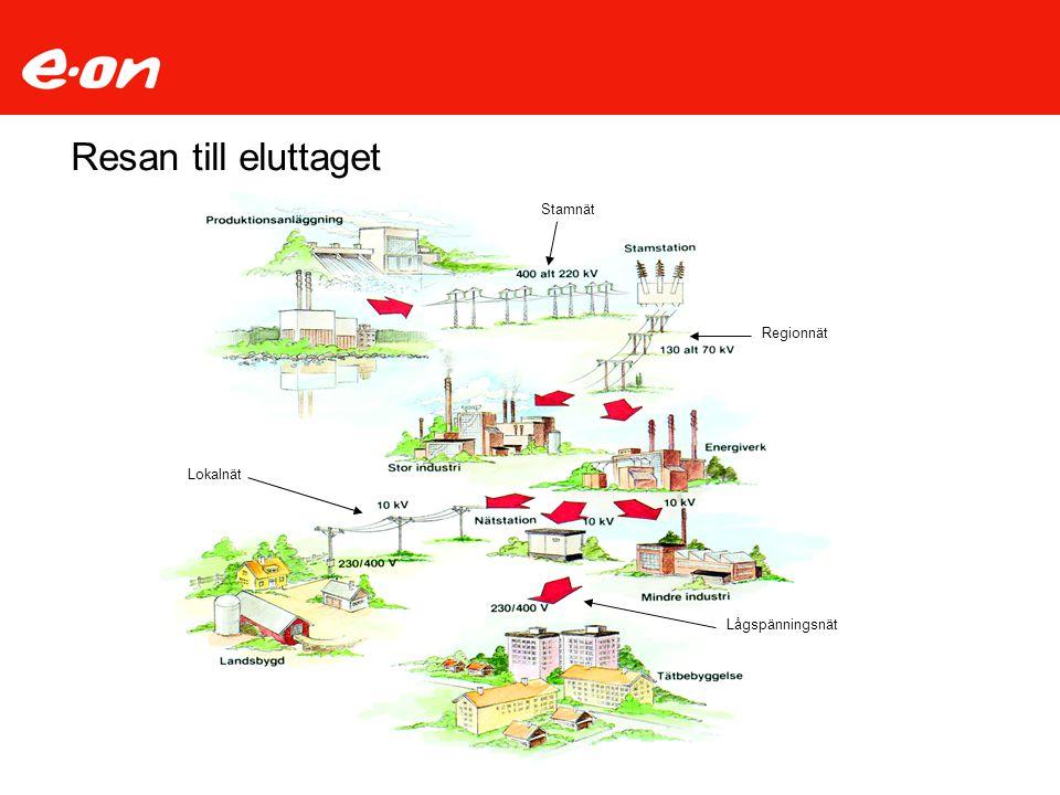 Resan till eluttaget Stamnät. Regionnät. Lokalnät. Stamnät Ägs av Svenska kraftnät ensam ägare, Ledningar över 220 kV.