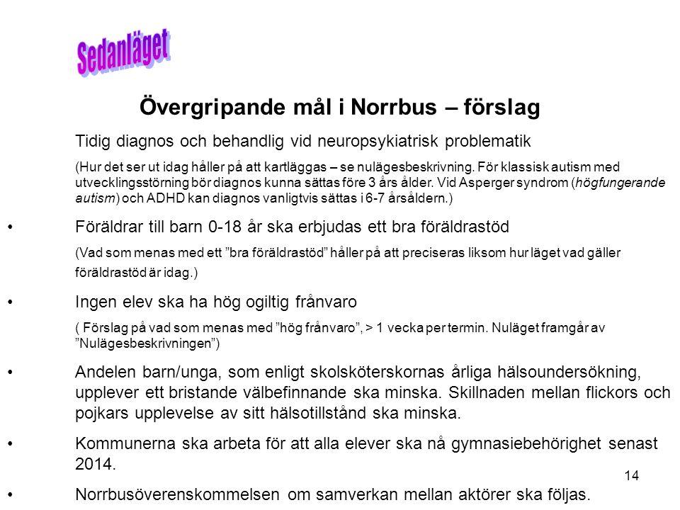 Övergripande mål i Norrbus – förslag