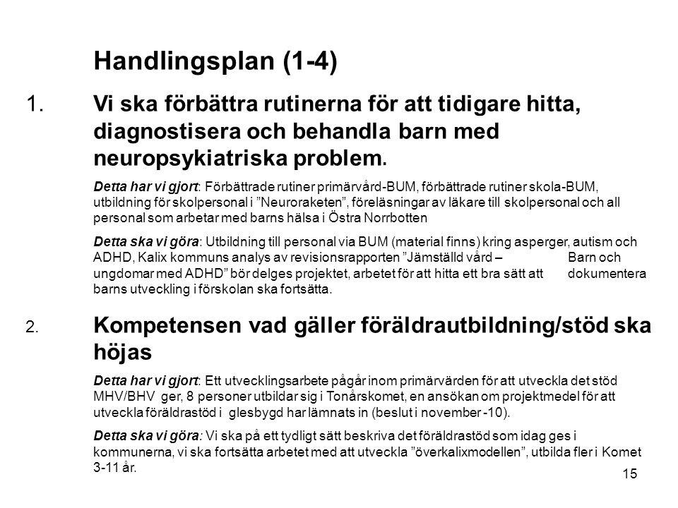 Handlingsplan (1-4) 1. Vi ska förbättra rutinerna för att tidigare hitta, diagnostisera och behandla barn med neuropsykiatriska problem.