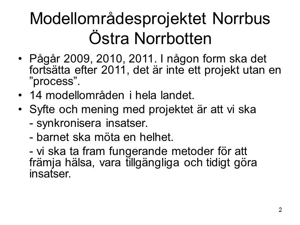 Modellområdesprojektet Norrbus Östra Norrbotten