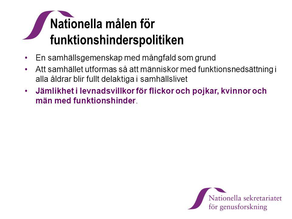 Nationella målen för funktionshinderspolitiken