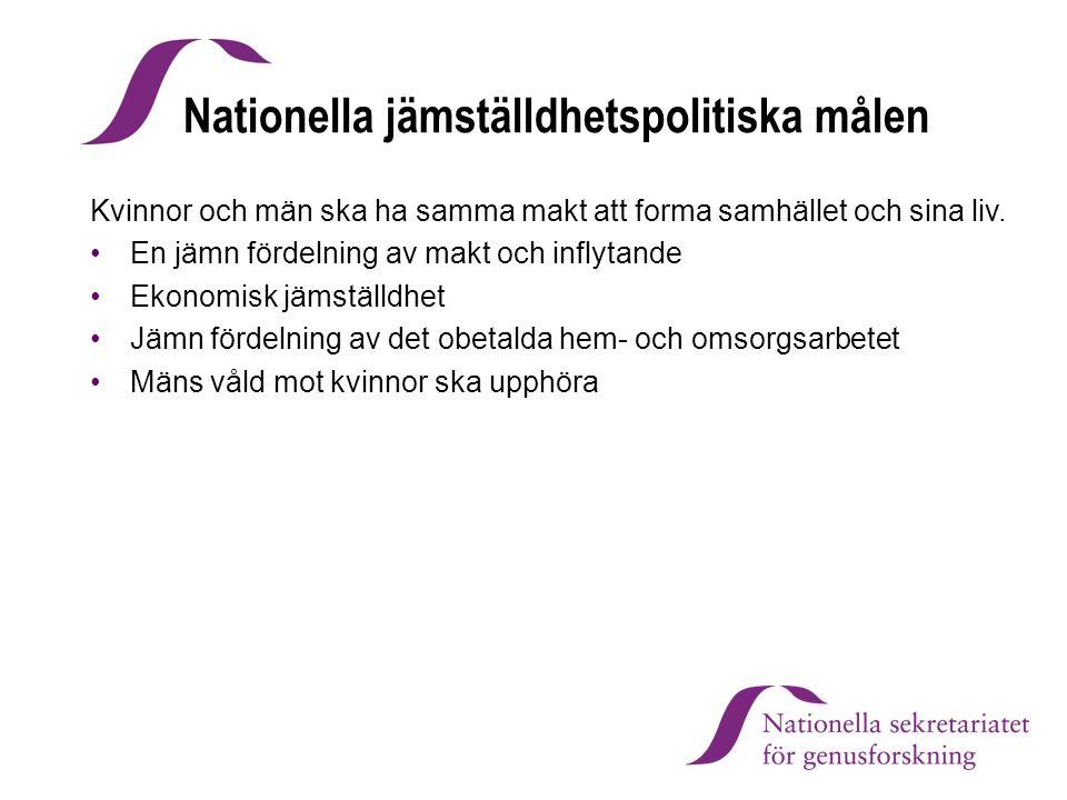 Nationella jämställdhetspolitiska målen