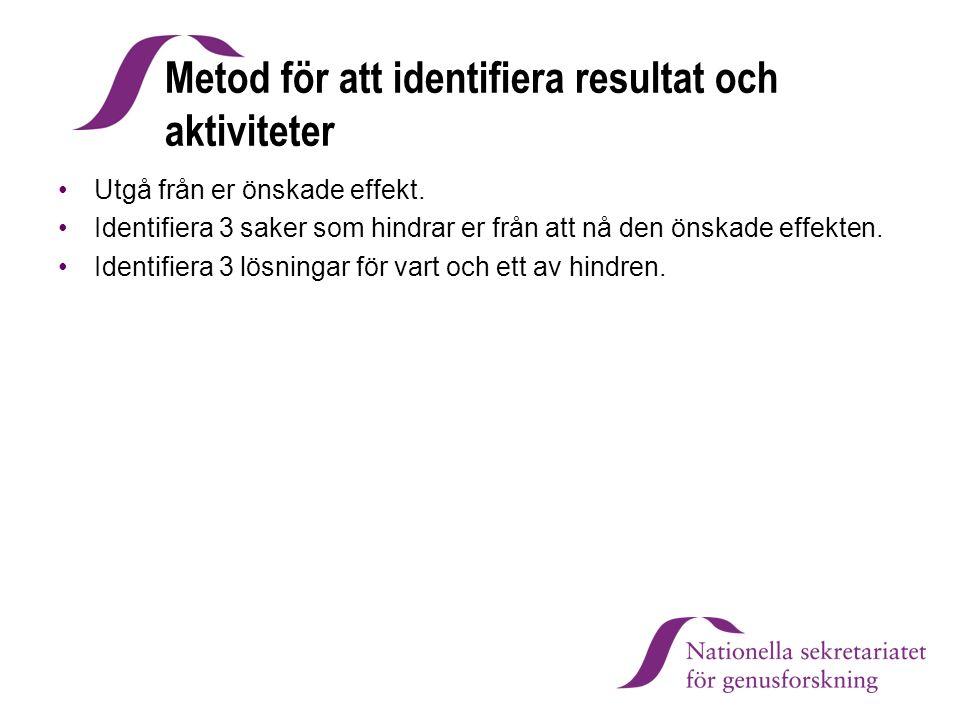 Metod för att identifiera resultat och aktiviteter