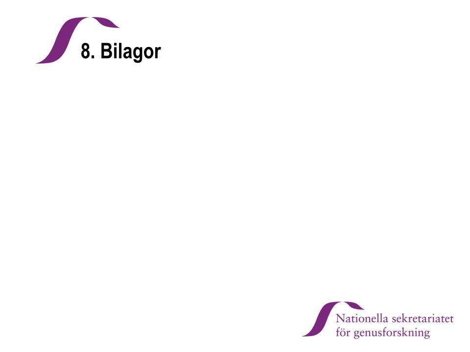 8. Bilagor