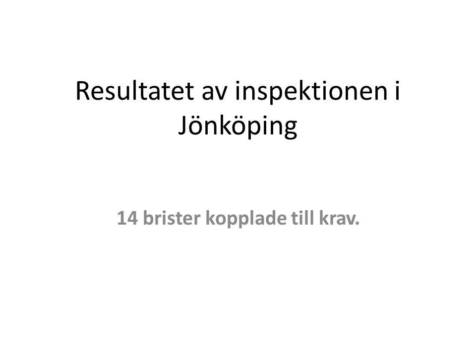 Resultatet av inspektionen i Jönköping