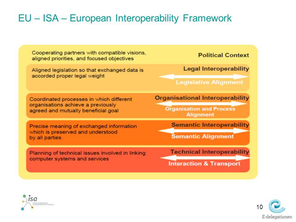 EU – ISA – European Interoperability Framework
