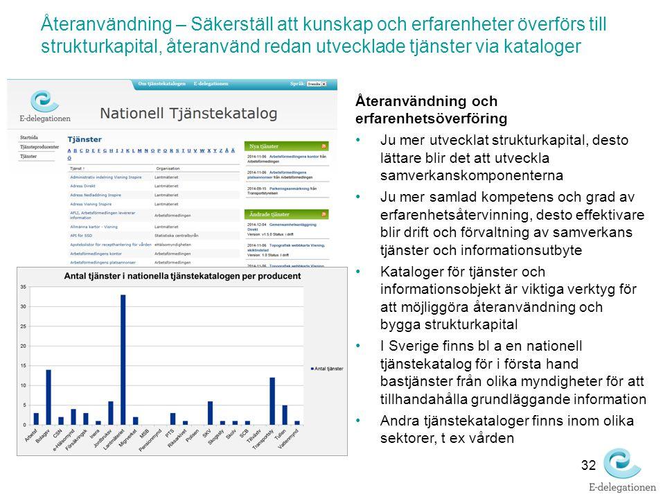 Återanvändning – Säkerställ att kunskap och erfarenheter överförs till strukturkapital, återanvänd redan utvecklade tjänster via kataloger
