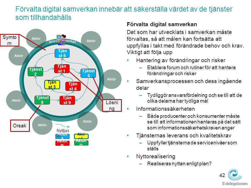 Förvalta digital samverkan innebär att säkerställa värdet av de tjänster som tillhandahålls