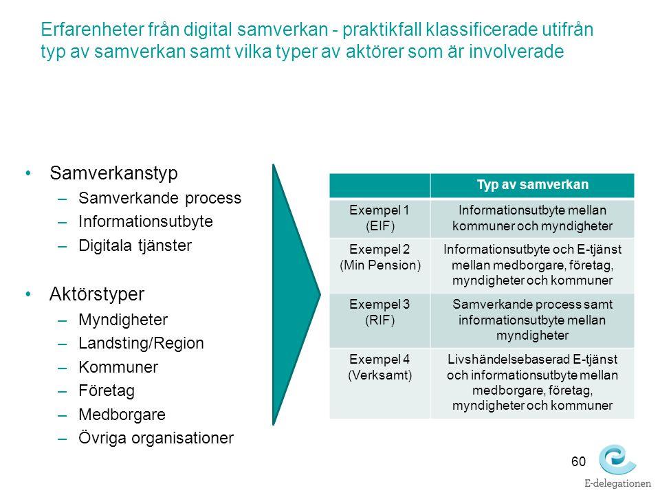 Erfarenheter från digital samverkan - praktikfall klassificerade utifrån typ av samverkan samt vilka typer av aktörer som är involverade