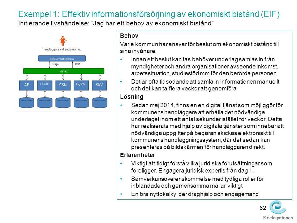 Exempel 1: Effektiv informationsförsörjning av ekonomiskt bistånd (EIF) Initierande livshändelse: Jag har ett behov av ekonomiskt bistånd