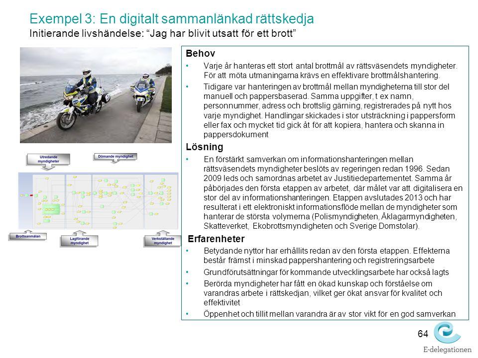 Exempel 3: En digitalt sammanlänkad rättskedja Initierande livshändelse: Jag har blivit utsatt för ett brott