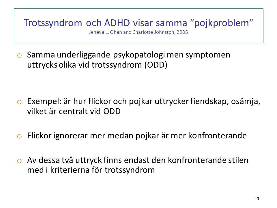 Trotssyndrom och ADHD visar samma pojkproblem Jeneva L