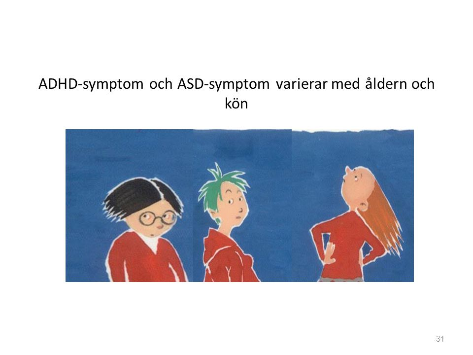 ADHD-symptom och ASD-symptom varierar med åldern och kön