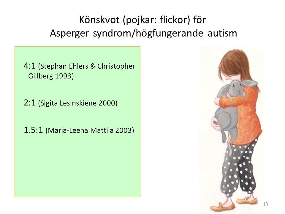 Könskvot (pojkar: flickor) för Asperger syndrom/högfungerande autism