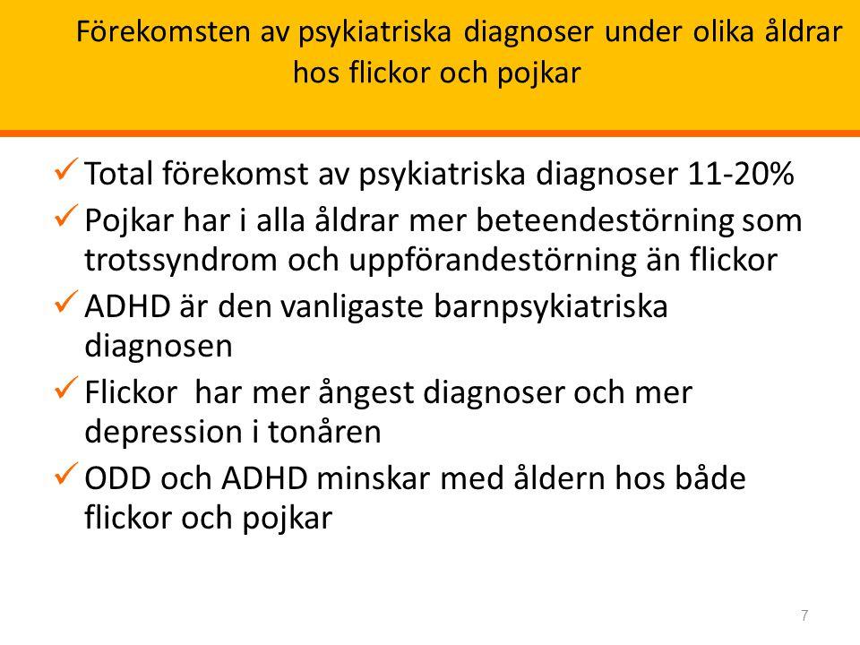 Förekomsten av psykiatriska diagnoser under olika åldrar hos flickor och pojkar