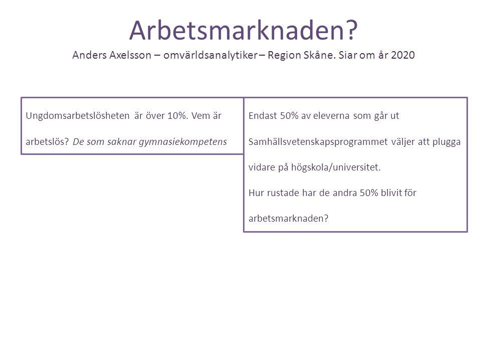 Arbetsmarknaden. Anders Axelsson – omvärldsanalytiker – Region Skåne