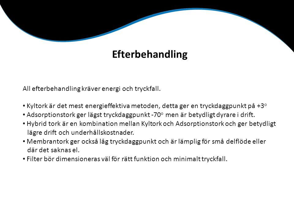 Efterbehandling All efterbehandling kräver energi och tryckfall.