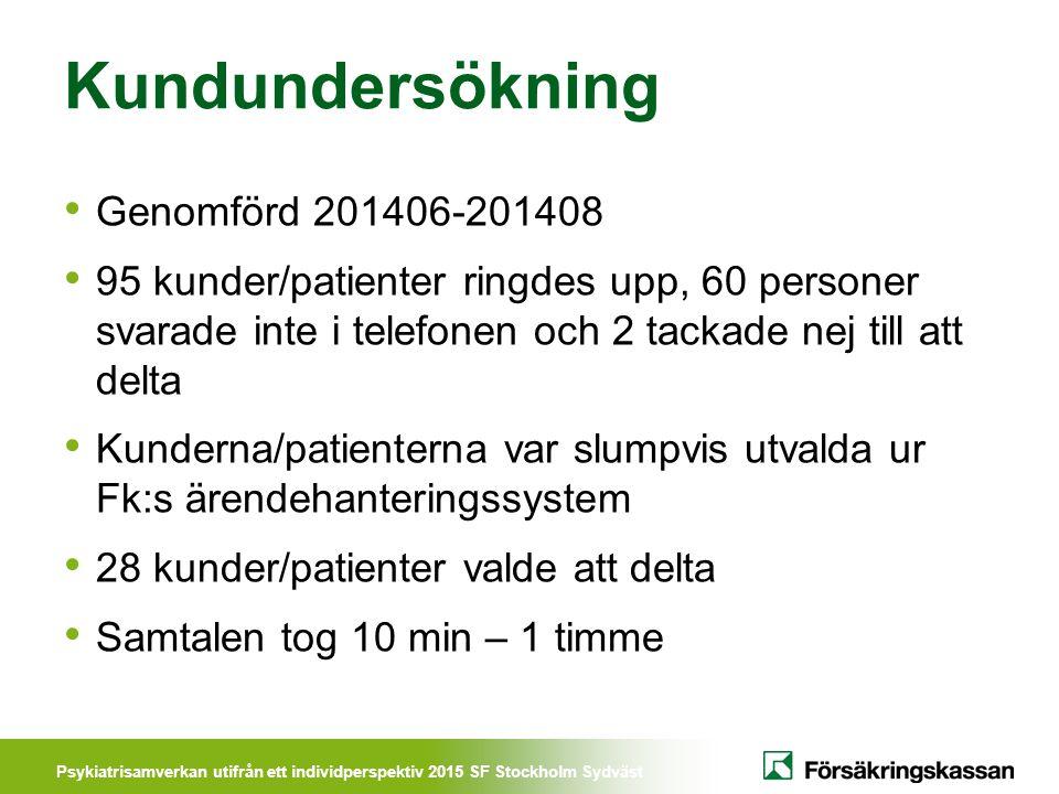 Kundundersökning Genomförd 201406-201408