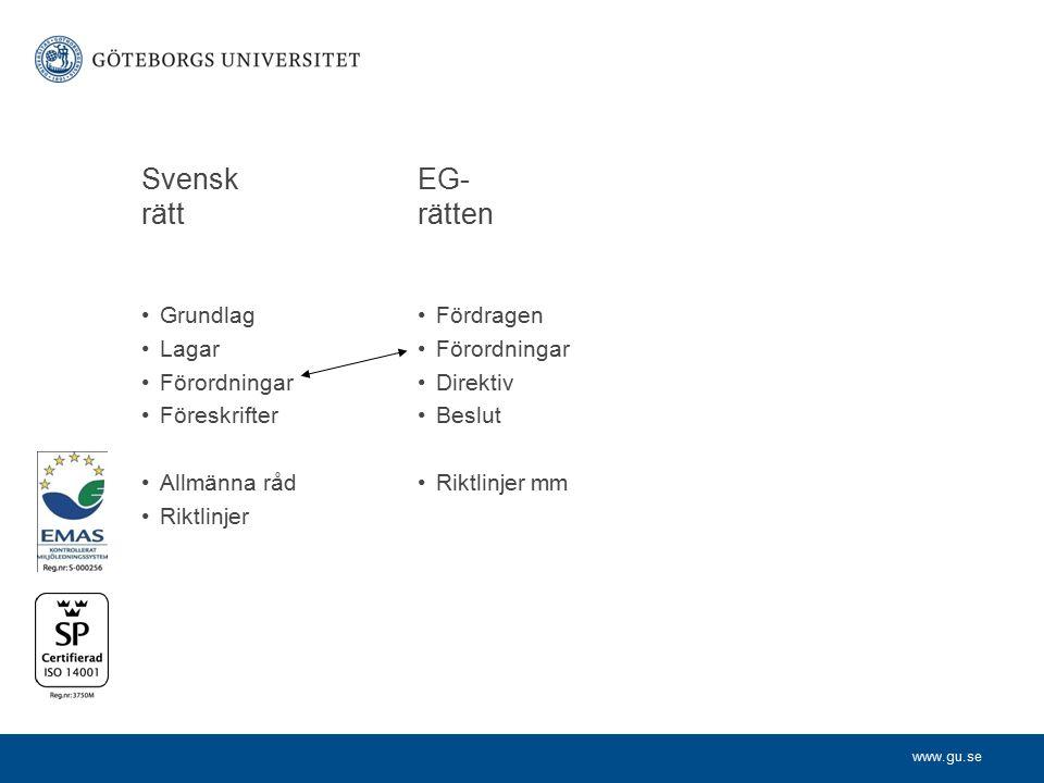 Svensk rätt EG-rätten Grundlag Lagar Förordningar Föreskrifter