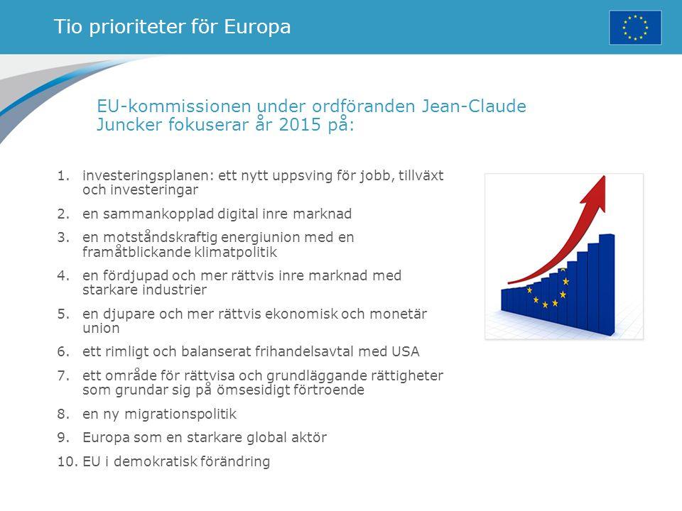 Tio prioriteter för Europa