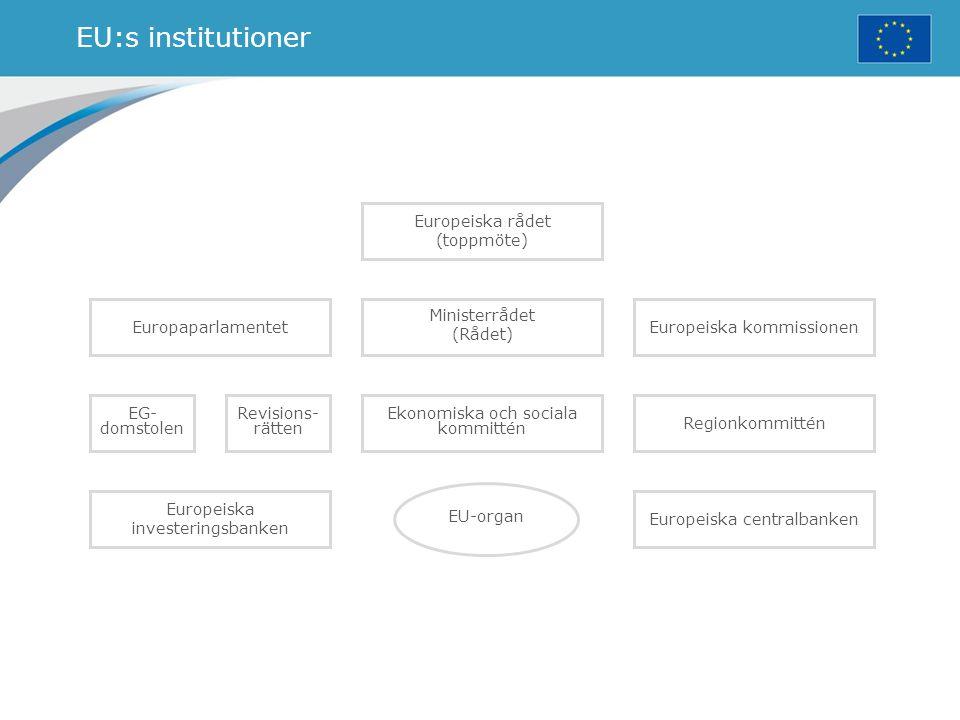 EU:s institutioner Europeiska rådet (toppmöte) Europaparlamentet