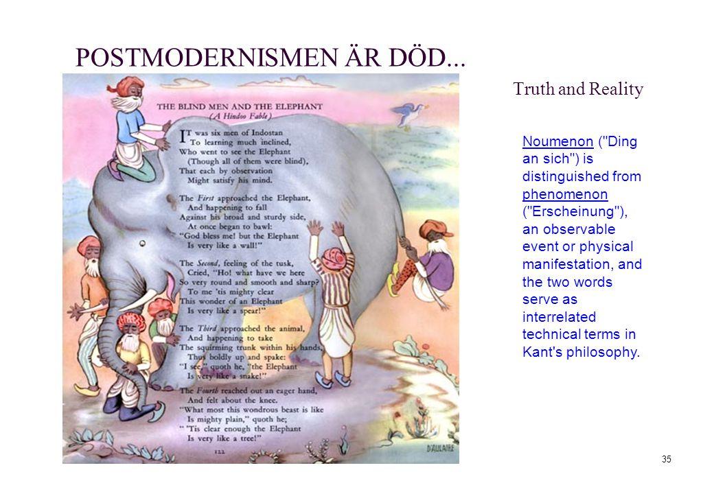 POSTMODERNISMEN ÄR DÖD...