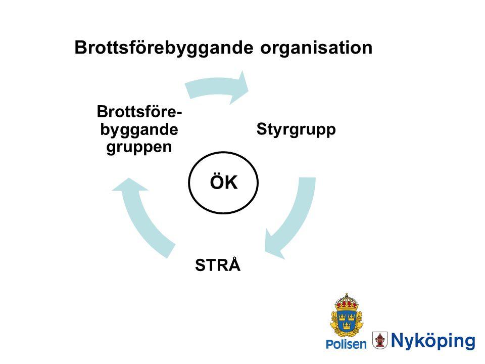 Brottsförebyggande organisation