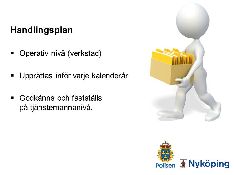 Handlingsplan Operativ nivå (verkstad)
