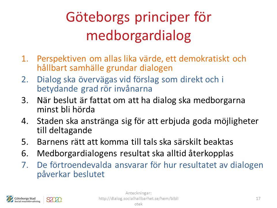 Göteborgs principer för medborgardialog