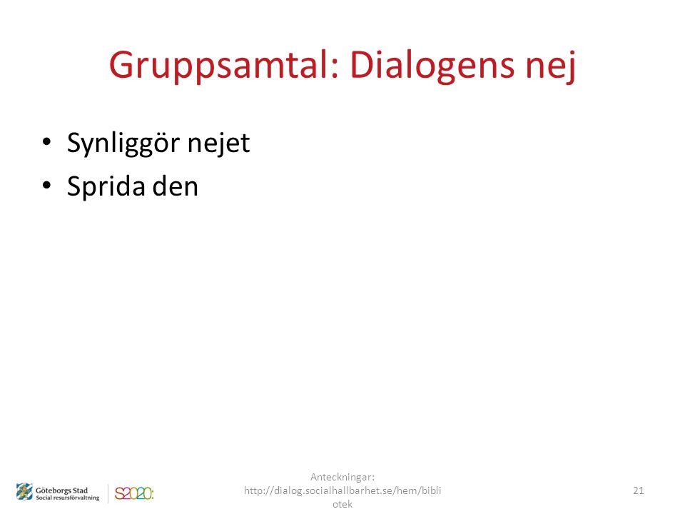 Gruppsamtal: Dialogens nej