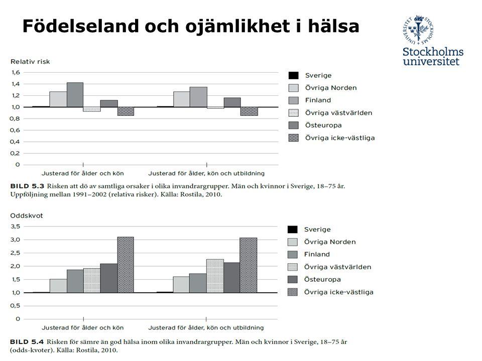 Födelseland och ojämlikhet i hälsa