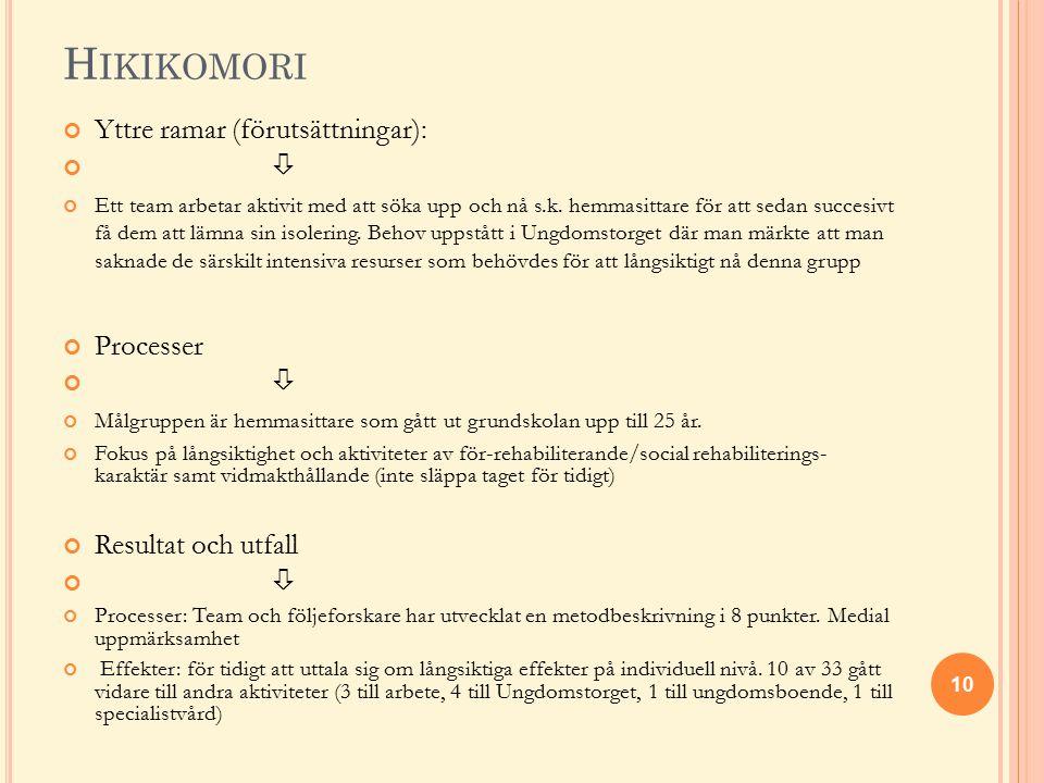 Hikikomori Yttre ramar (förutsättningar):  Processer