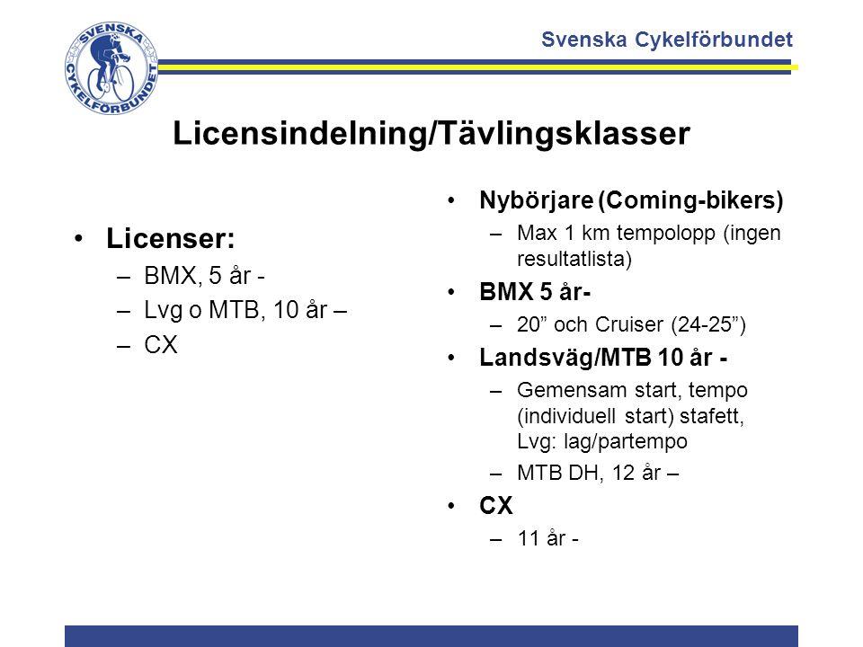 Licensindelning/Tävlingsklasser