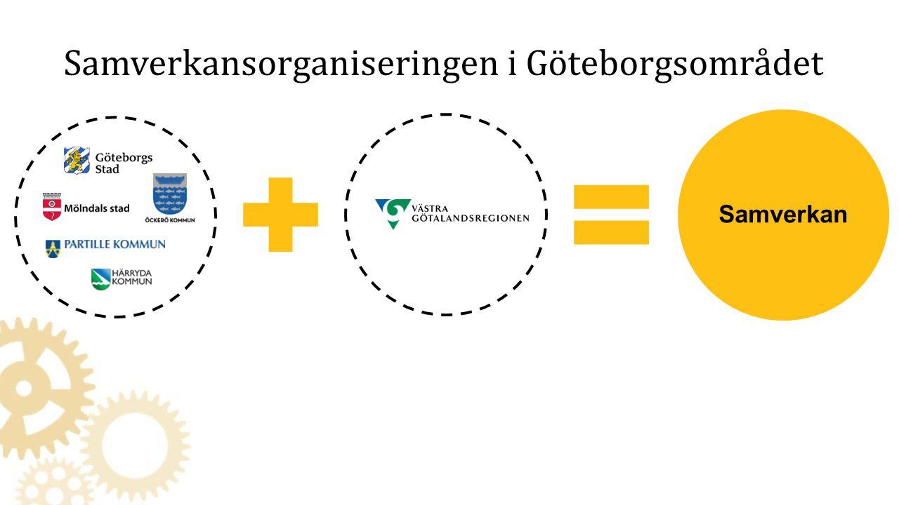 Samverkansorganiseringen i Göteborgsområdet