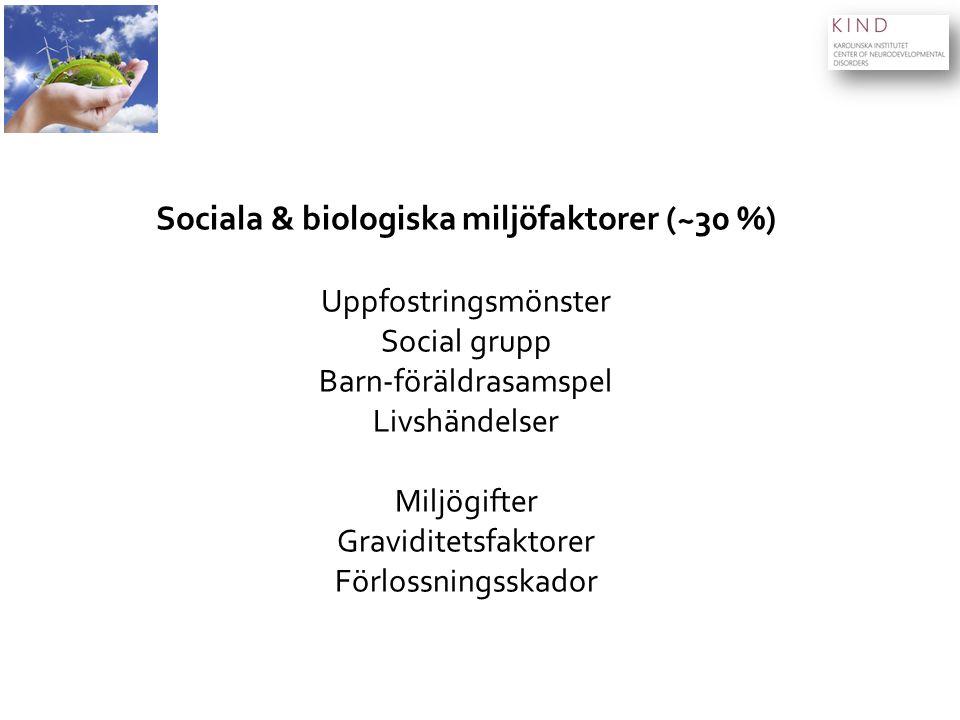 Sociala & biologiska miljöfaktorer (~30 %)