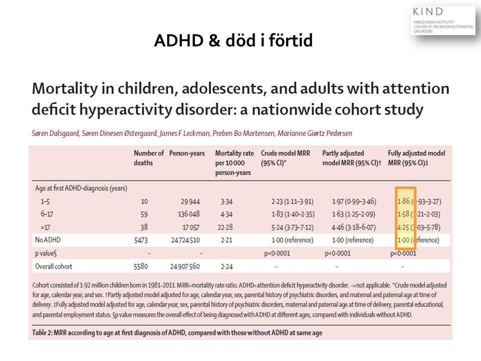 ADHD & död i förtid