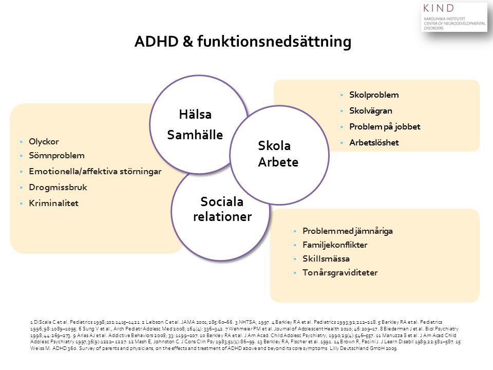 ADHD & funktionsnedsättning