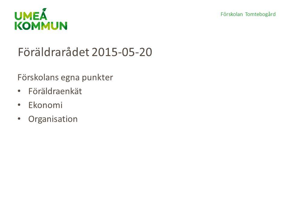 Föräldrarådet 2015-05-20 Förskolans egna punkter Föräldraenkät Ekonomi