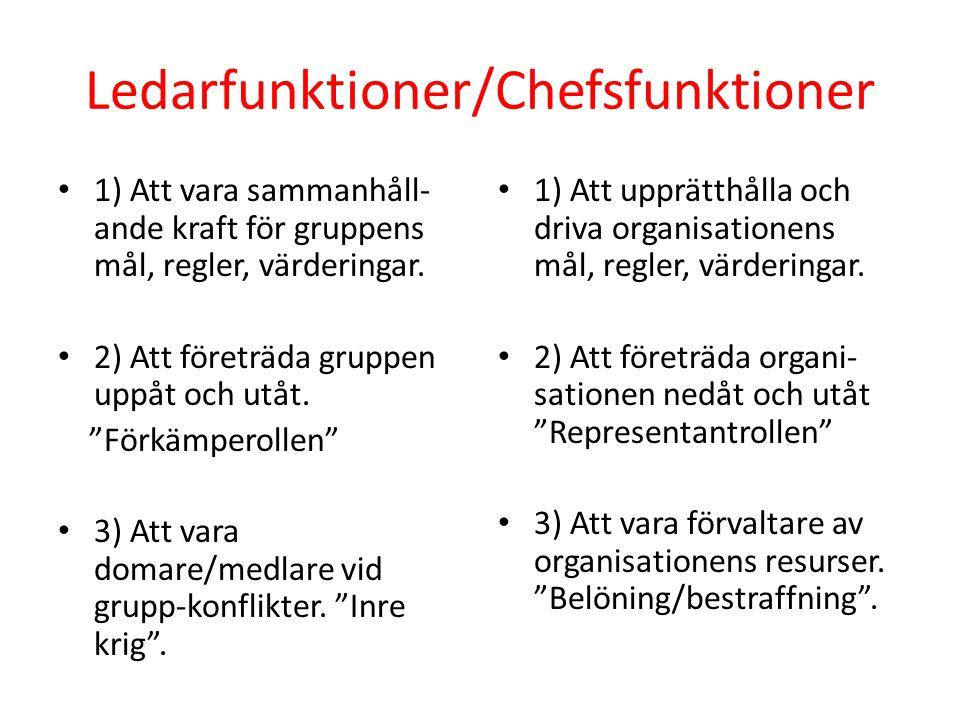 Ledarfunktioner/Chefsfunktioner