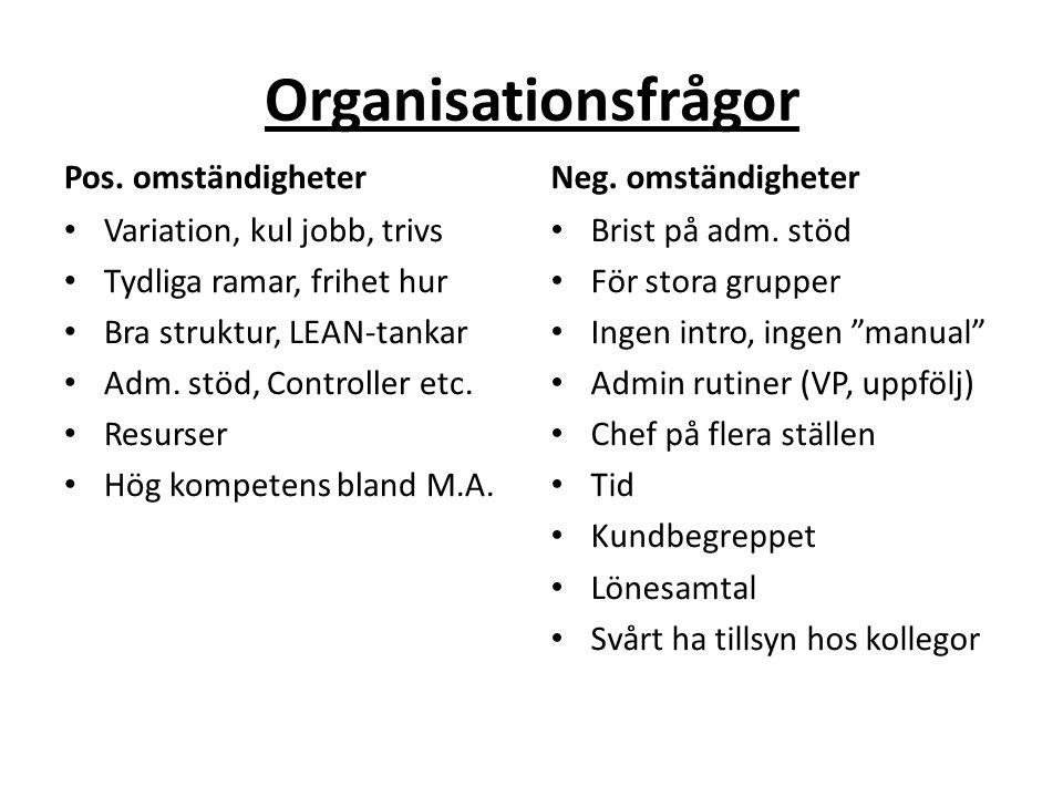 Organisationsfrågor Pos. omständigheter Neg. omständigheter