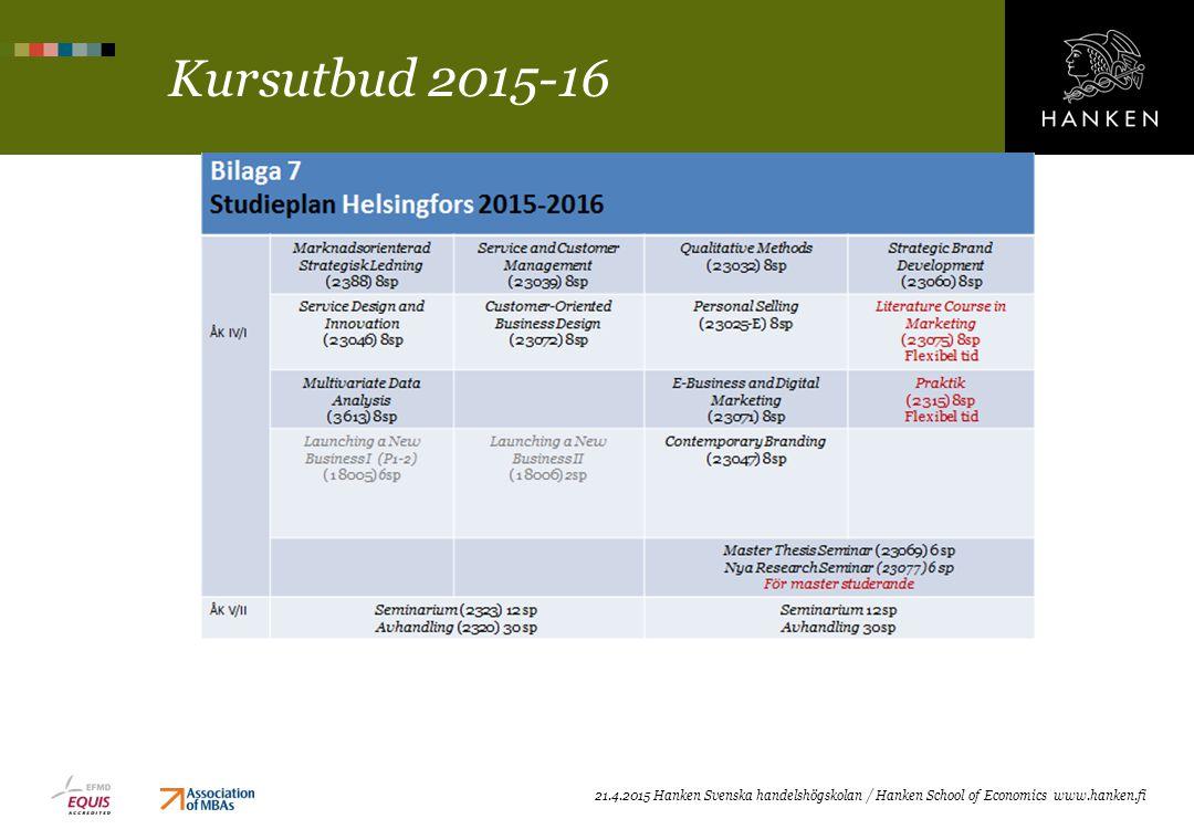 Kursutbud 2015-16 21.4.2015 Hanken Svenska handelshögskolan / Hanken School of Economics www.hanken.fi.