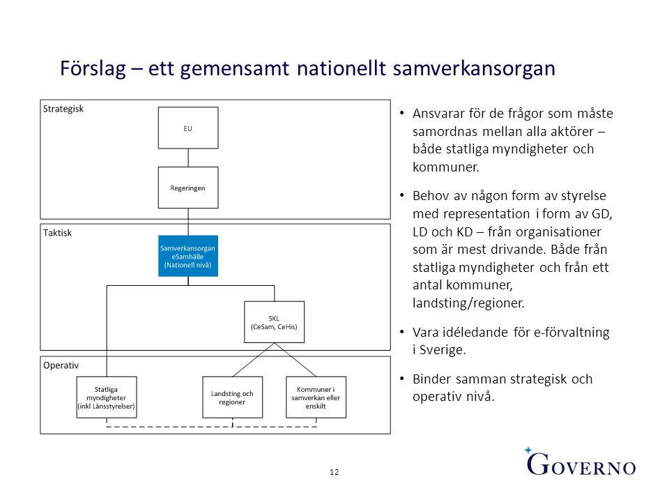Förslag – ett gemensamt nationellt samverkansorgan