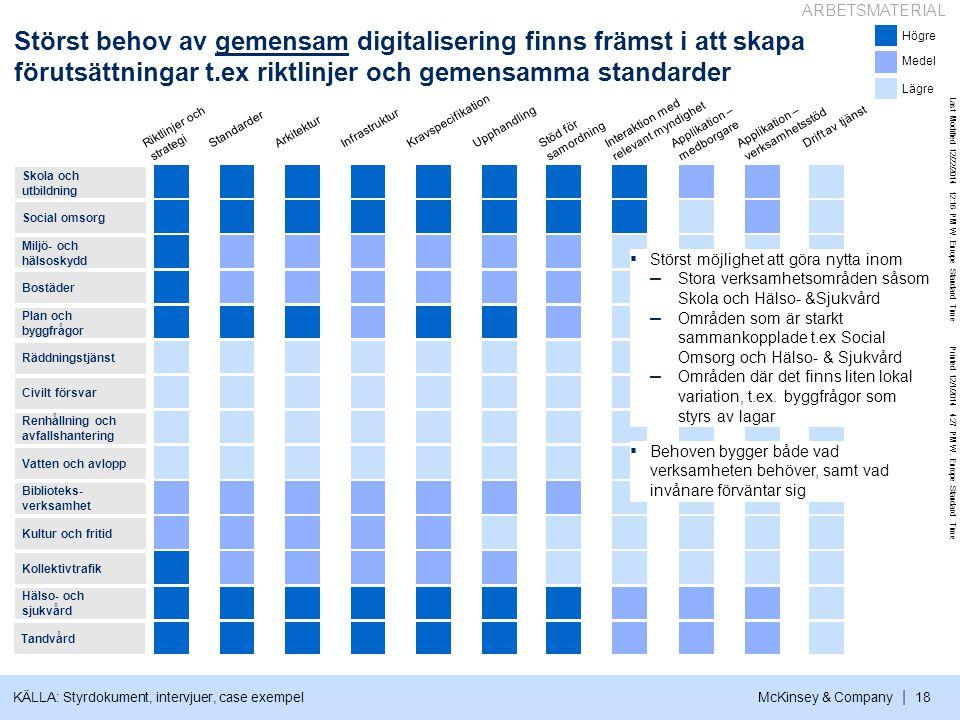 Störst behov av gemensam digitalisering finns främst i att skapa förutsättningar t.ex riktlinjer och gemensamma standarder